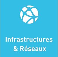 infrastructure réseaux